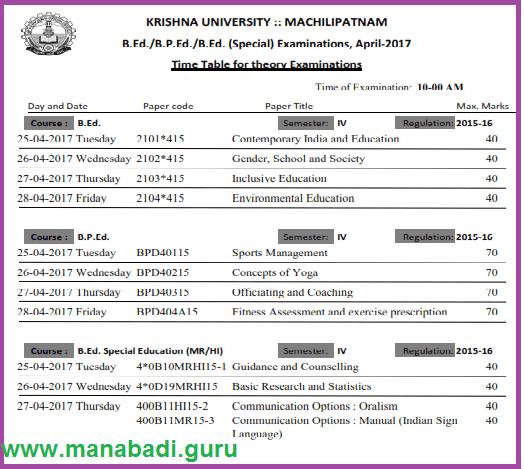 Krishna University,B.Ed./B.P.Ed./B.Ed (Special) Examinations,Time table