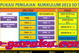 Aplikasi Penilaian Kurikulum 2013 Kelas 1 2 3 4 5 6 New