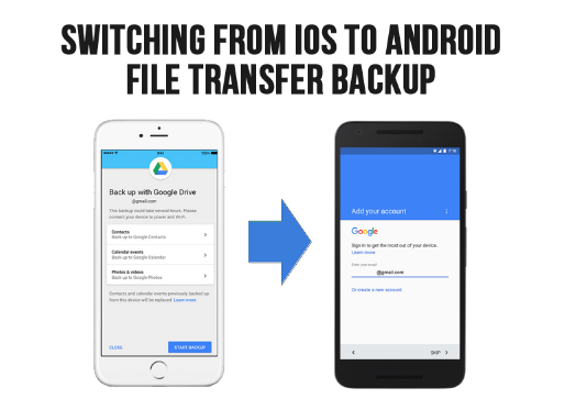 How to transfer files and switch from iOS to Android?