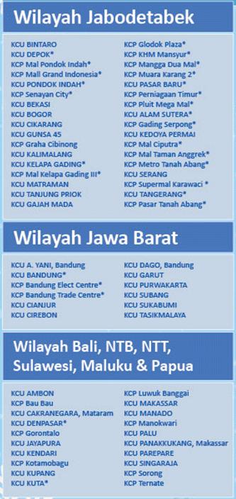Bank BNI Buka Sabtu Dan Minggu Di Palembang - Kiatkita