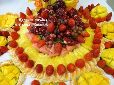фруктовый стол оформление южно-сахалинск
