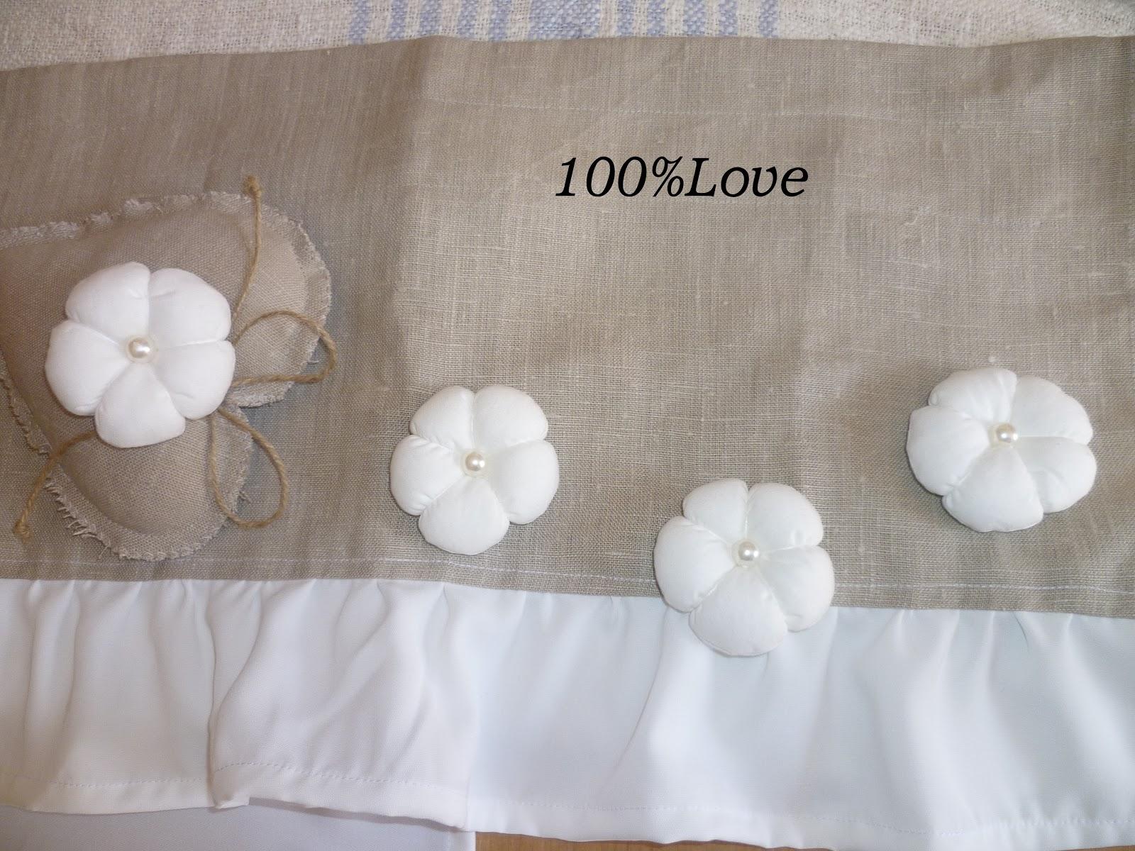 100 love tenda cucina country for Cucinare anni 70
