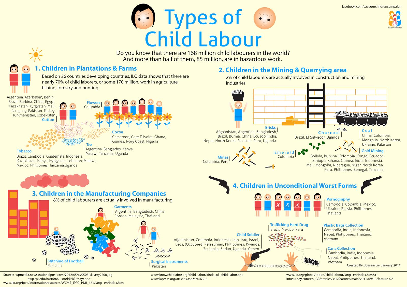 Child Labor in China