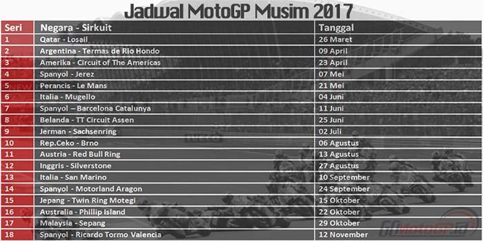 Jadwal MotoGP 2017 Trans7 Lengkap