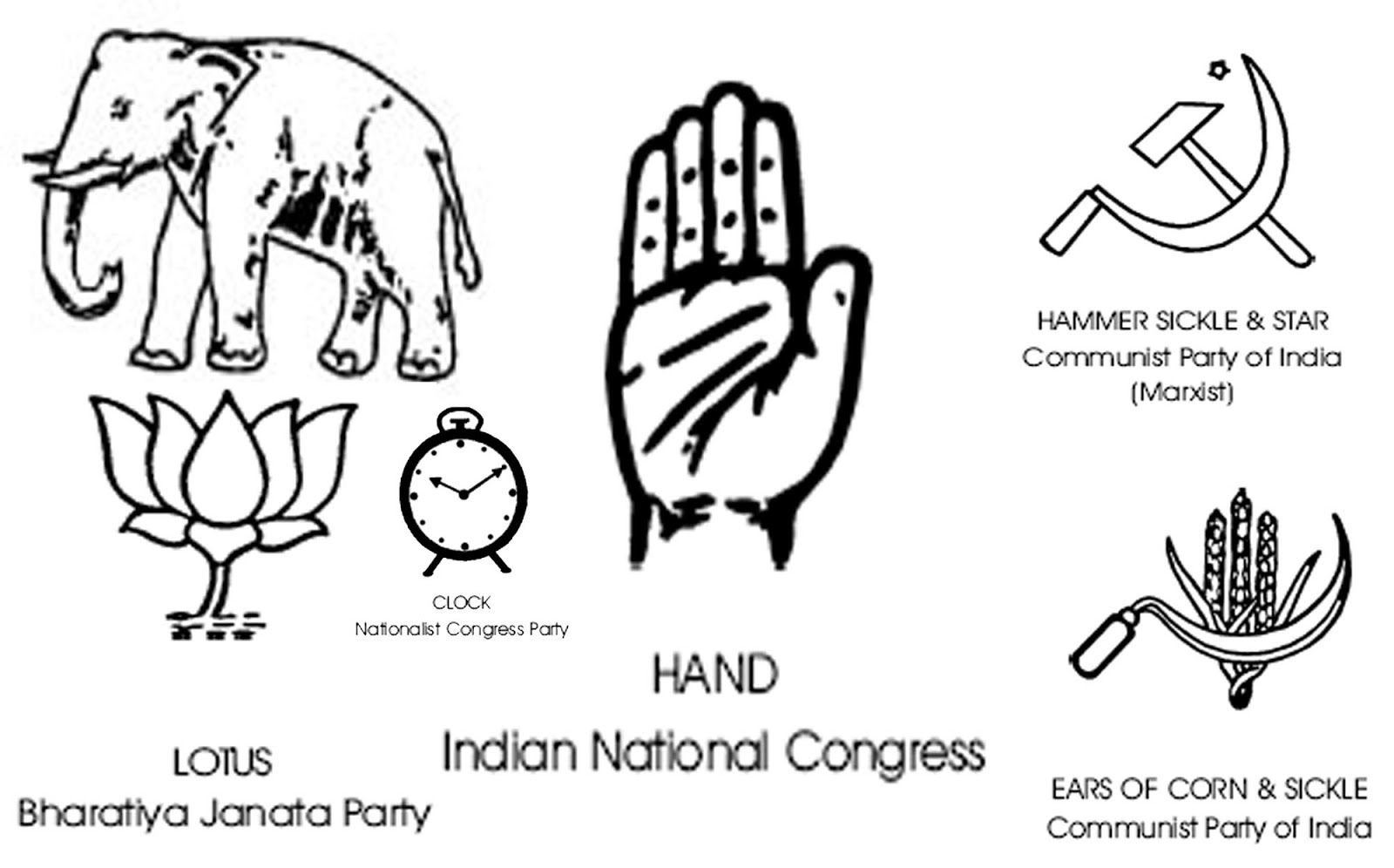 Political Parties In India The Things You Should Know