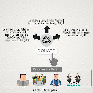Open Donatur Relawan Komunitas Belajar Freshiologi