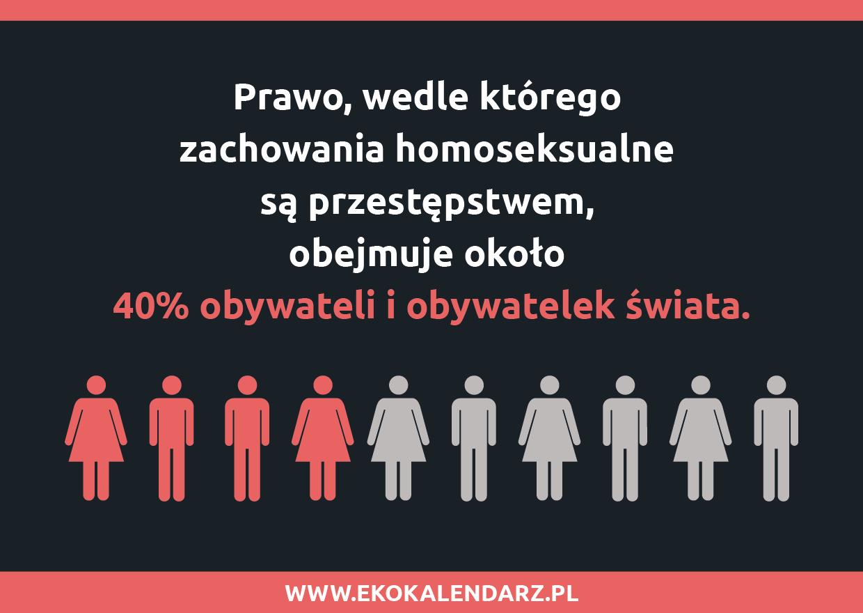 blog samotnych kobiet Kraków