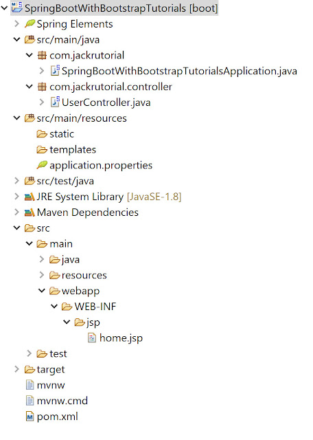 project structure spring boot with bootstrap 4