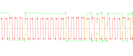 [Image: A two-channel oscillogram. One channel shows a square wave with regular transition intervals, the other one transitions only at some transition points of the first one.]