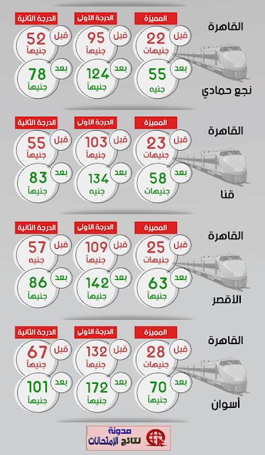 معرفة الاسعار الجديدة لتذاكر قطارات وجة قبلى / تحديث شهر يناير 2018