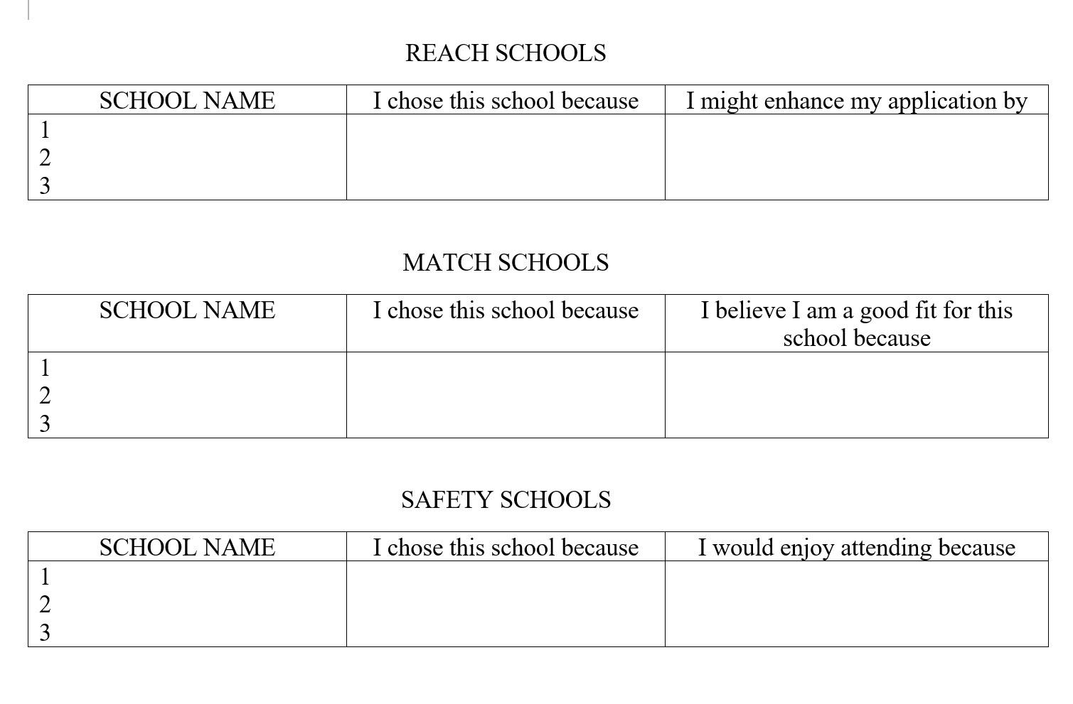 Choosing A College Worksheet