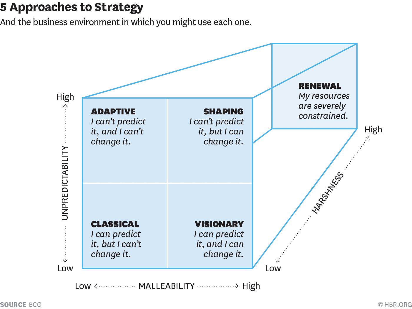 Strategie für die Tagesbinäroptionen