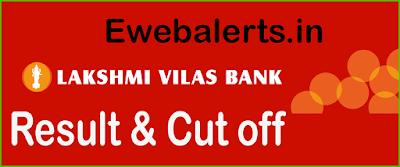 Lakshmi Vilas Bank (LVB) Result