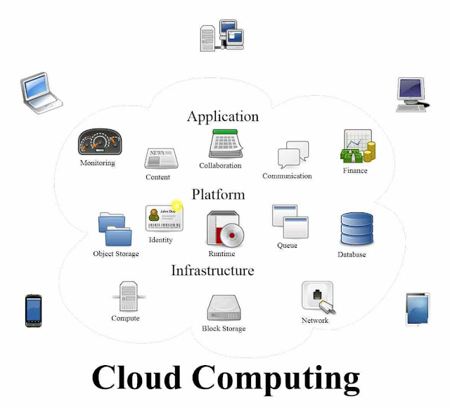 cloud network services cloud computing and infrastructure