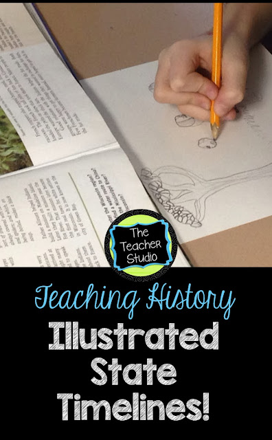 Teaching state history, social studies lessons, elementary social studies, teaching timelines
