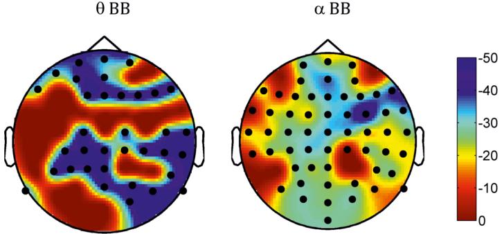 図:αバイノウラルビートの分布