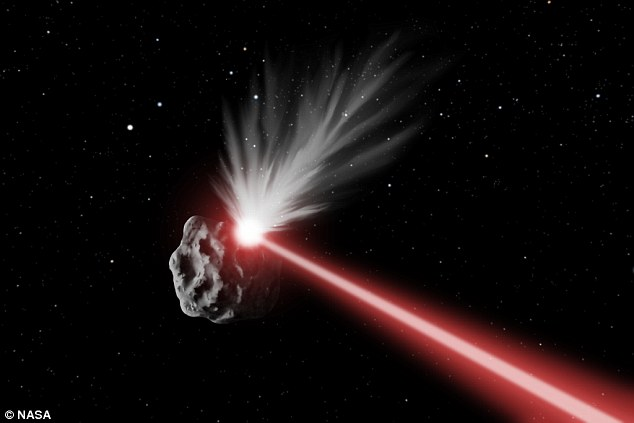 New Research Scientists are working on Mini 'Death Star' Laser Weapon That Could Save Earth From Asteroids