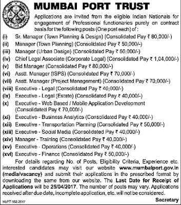 Mumbai Port Trust Recruitment 2017 mumbaiport.gov.in Application Form