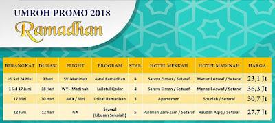 promo umroh ramadhan 2018