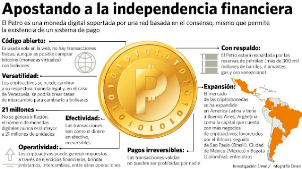 "Sepa como adquirir la criptomoneda venezolana ""El Petro"""