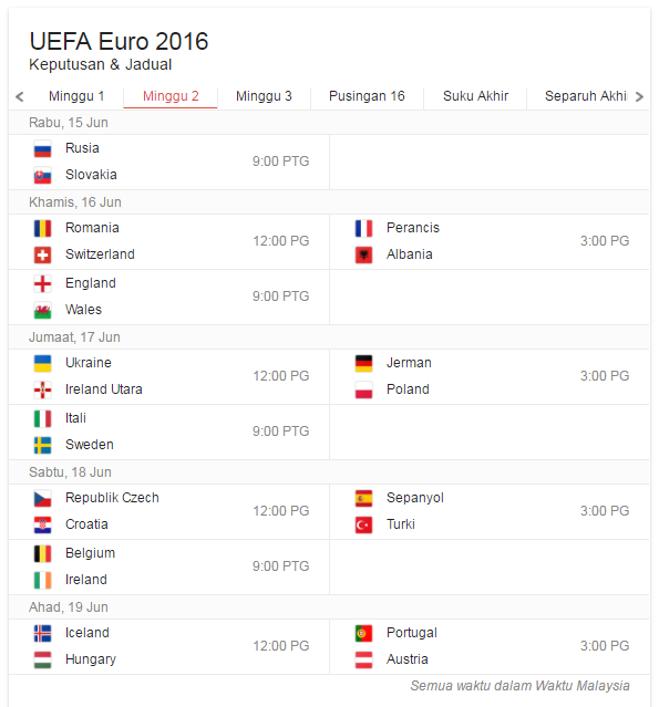Jadual Perlawanan Euro Cup 2016 Waktu Malaysia