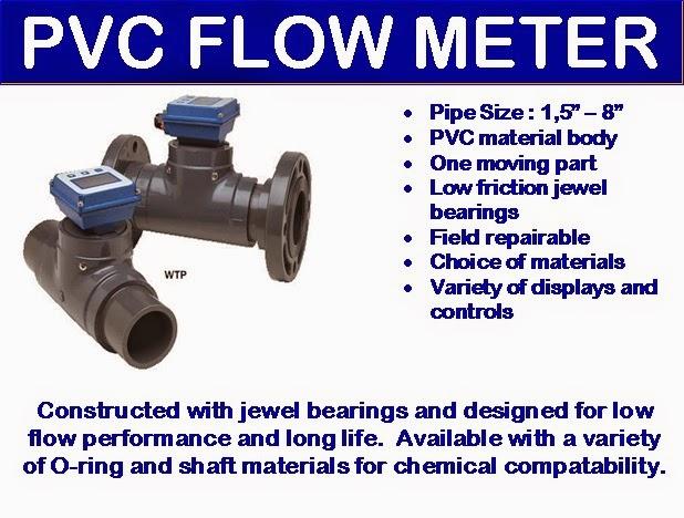 PVC Flow Meters
