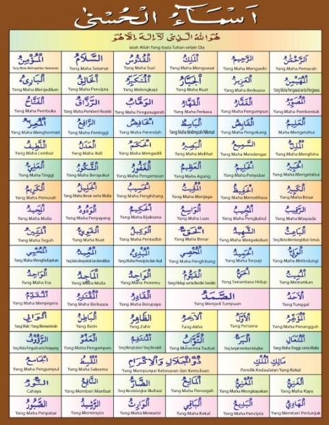 Tabel i99 Asmaul Husna dan Artinyai Ilmu Tentang Agama Islam