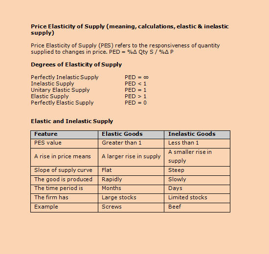 12 Importance of Price Elasticity of Demand – Explained!