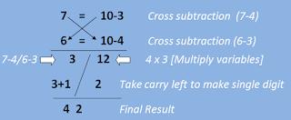 Base 10 multiplication