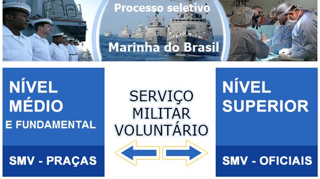 SMV Praças da Reserva da Marinha 2019