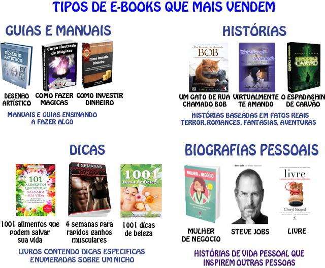 exemplos de ebooks