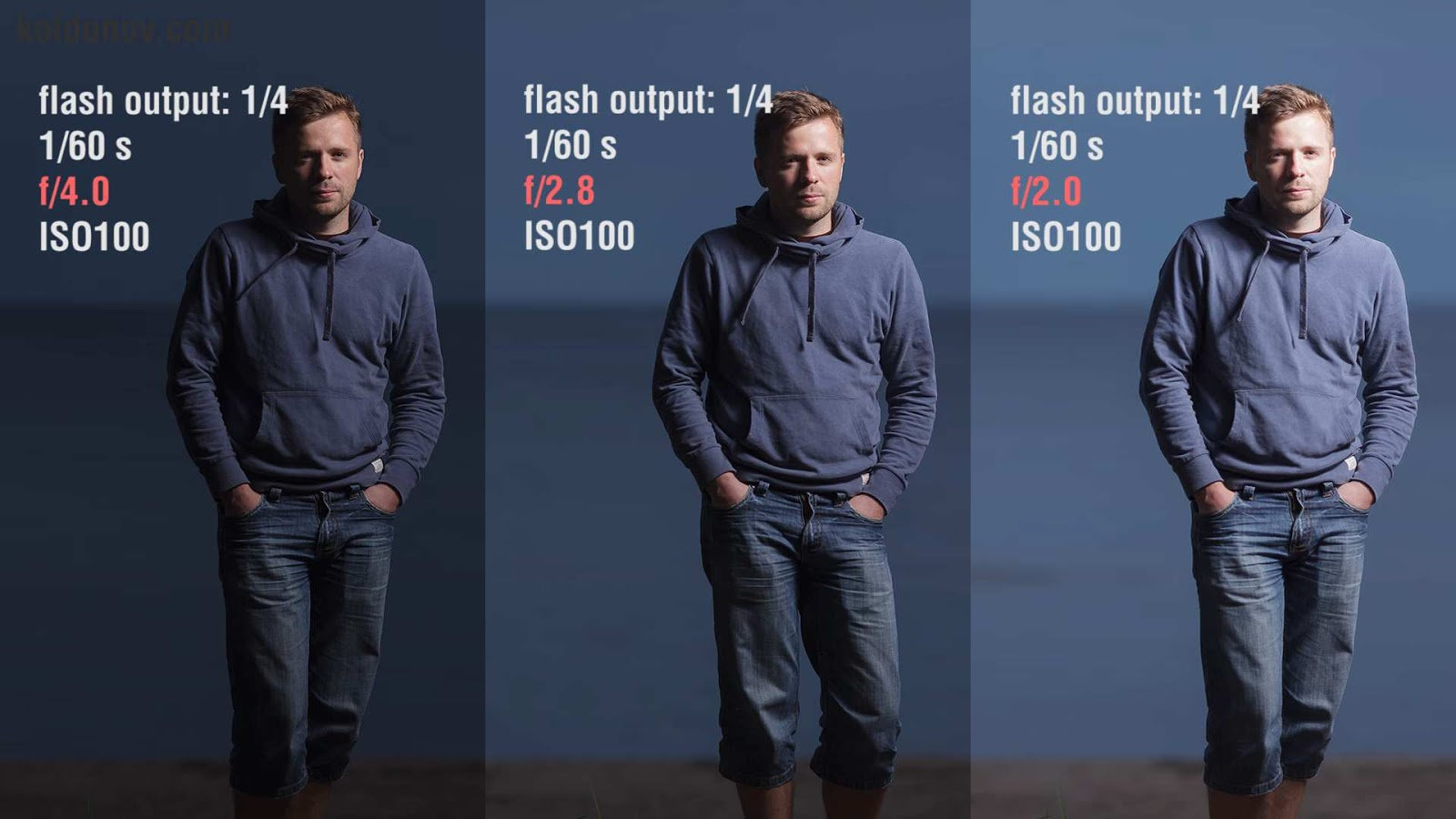 Outdoor Flash Photography: The basic settings