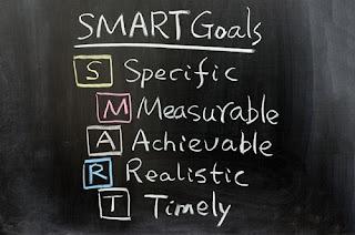 Prinsip Goals Setting dan Kaitannya dengan Regulasi Diri