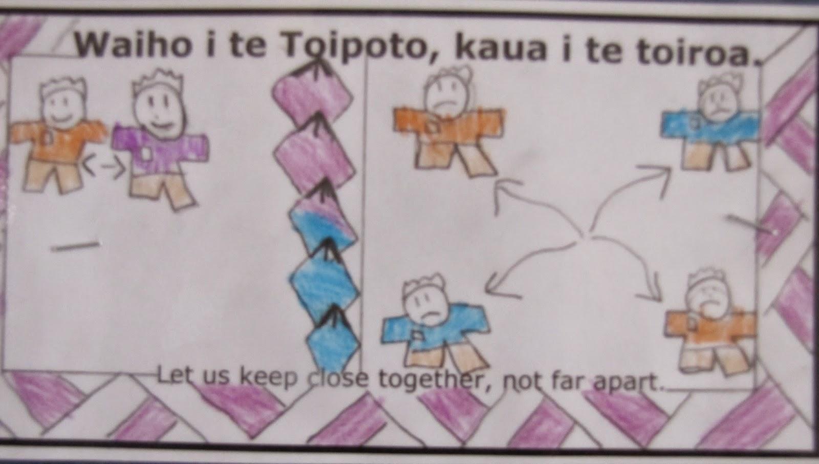Room 10 Tokoroa Intermediate Whakatauki