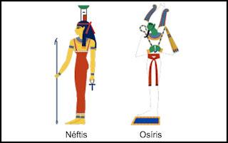 Néftis e Osíris www.professorjunioronline.com