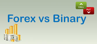 7 Cara Sukses Trading Binary Options - dpifoto.id