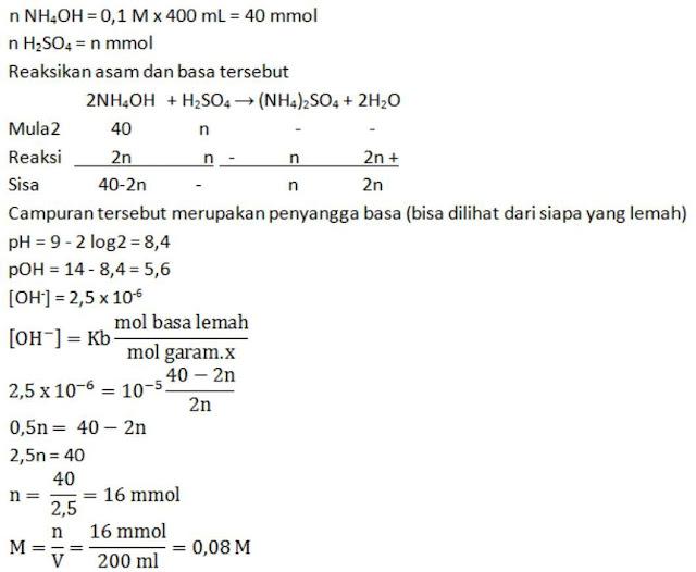 Larutan NH4OH 0,1 M yang volumenya 400 mL ditambahkan ke ...