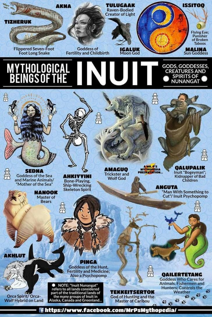 Criaturas da Mitologia Inuítes | Canadá e Groenlândia