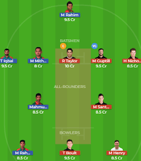 BAN vs NZ Dream11 Team Prediction | Bangladesh vs New Zealand: Best Players