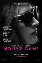 Film Molly's Game 2018