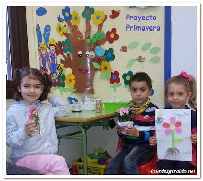 http://logiva2.blogspot.com.es/search/label/Proyecto%20la%20Primavera