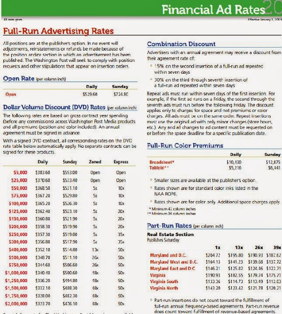 , Financial Ads - Standard Tariff Rate Financial Ads, Standard Rate, Tariff Rate