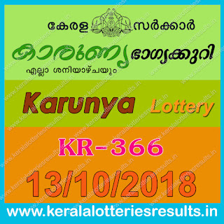 "keralalotteriesresults.in, ""kerala lottery result 13 10 2018 karunya kr 366"", 13th October 2018 result karunya kr.366 today, kerala lottery result 13.10.2018, kerala lottery result 13-10-2018, karunya lottery kr 366 results 13-10-2018, karunya lottery kr 366, live karunya lottery kr-366, karunya lottery, kerala lottery today result karunya, karunya lottery (kr-366) 13/10/2018, kr366, 13.10.2018, kr 366, 13.10.2018, karunya lottery kr366, karunya lottery 13.10.2018, kerala lottery 13.10.2018, kerala lottery result 13-10-2018, kerala lottery result 13-10-2018, kerala lottery result karunya, karunya lottery result today, karunya lottery kr366, 13-10-2018-kr-366-karunya-lottery-result-today-kerala-lottery-results, keralagovernment, result, gov.in, picture, image, images, pics, pictures kerala lottery, kl result, yesterday lottery results, lotteries results, keralalotteries, kerala lottery, keralalotteryresult, kerala lottery result, kerala lottery result live, kerala lottery today, kerala lottery result today, kerala lottery results today, today kerala lottery result, karunya lottery results, kerala lottery result today karunya, karunya lottery result, kerala lottery result karunya today, kerala lottery karunya today result, karunya kerala lottery result, today karunya lottery result, karunya lottery today result, karunya lottery results today, today kerala lottery result karunya, kerala lottery results today karunya, karunya lottery today, today lottery result karunya, karunya lottery result today, kerala lottery result live, kerala lottery bumper result, kerala lottery result yesterday, kerala lottery result today, kerala online lottery results, kerala lottery draw, kerala lottery results, kerala state lottery today, kerala lottare, kerala lottery result, lottery today, kerala lottery today draw result"