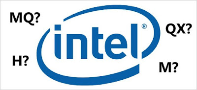 What are the Meanings of Intel Processor Suffixes?