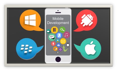 Cross Platform Mobile App Development Valueedge solutions