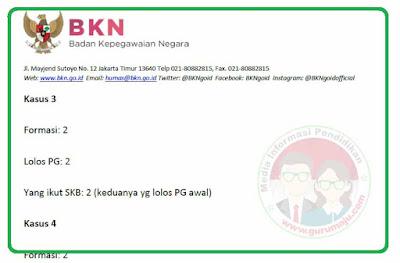 Penjelasan Permenpan no 61 Tahun 2018 Oleh BKN