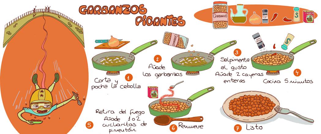 Garbanzos Picantes. Recetas Pintonas. Autora: Geosmina Petricor