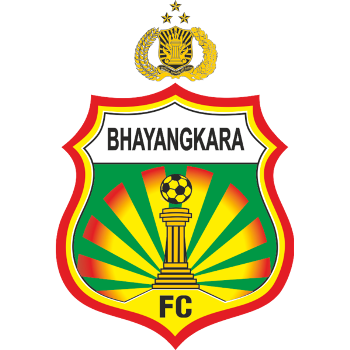 Recent Complete List of Bhayangkara FC Roster 2018 Players Name Jersey Shirt Numbers Squad - Position