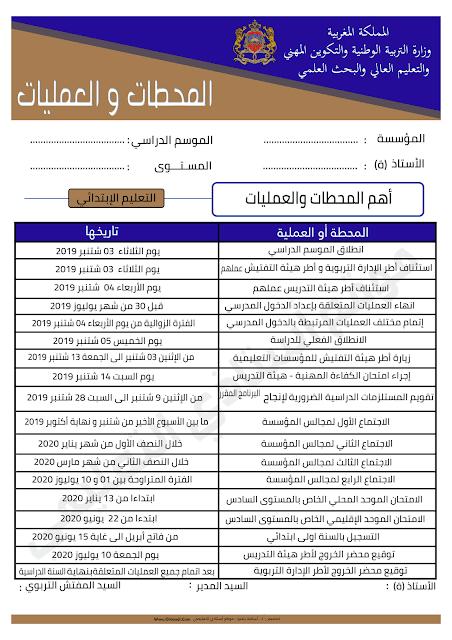 العمليات المبرمجة للسنة الدراسية 2019-2020