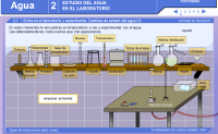 http://www3.gobiernodecanarias.org/medusa/contenidosdigitales/programasflash/cnice/Primaria/Conocimiento/Agua/mechero/AG2_madre.swf